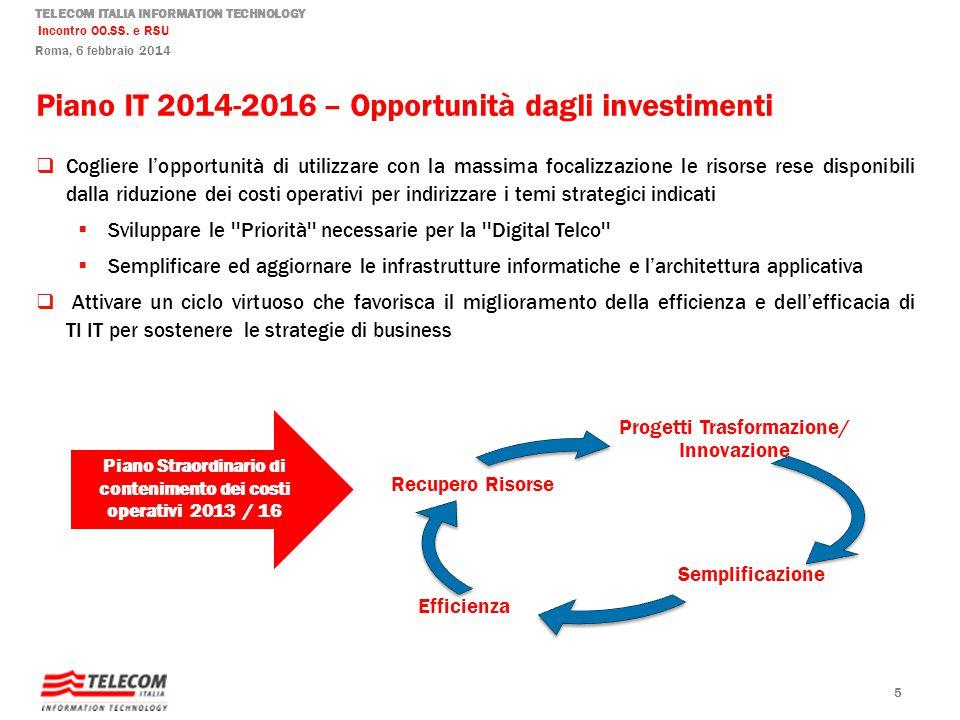 Piano Straordinario di contenimento dei costi operativi 2013 / 16