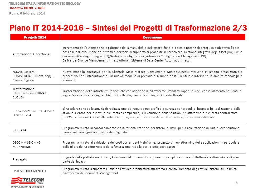 Piano IT 2014-2016 – Sintesi dei Progetti di Trasformazione 2/3