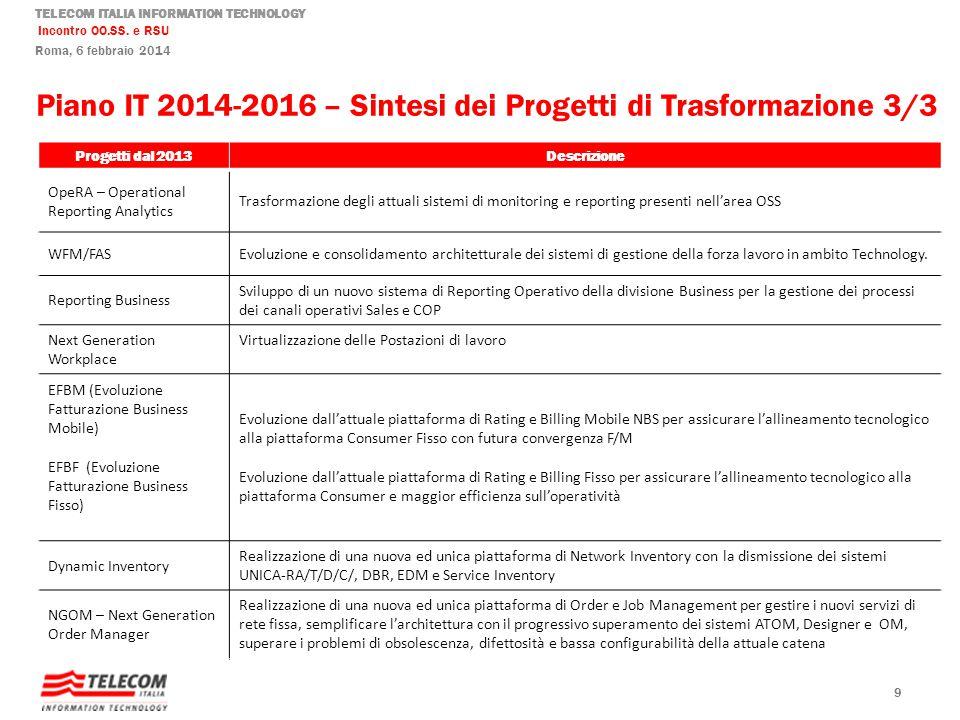 Piano IT 2014-2016 – Sintesi dei Progetti di Trasformazione 3/3