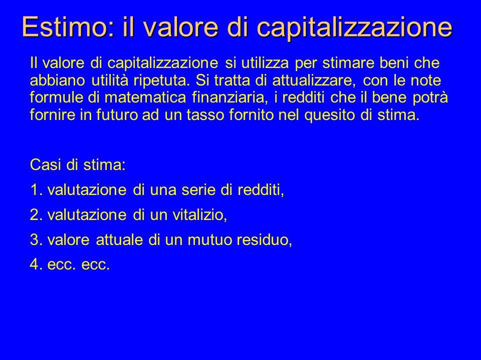 Estimo: il valore di capitalizzazione