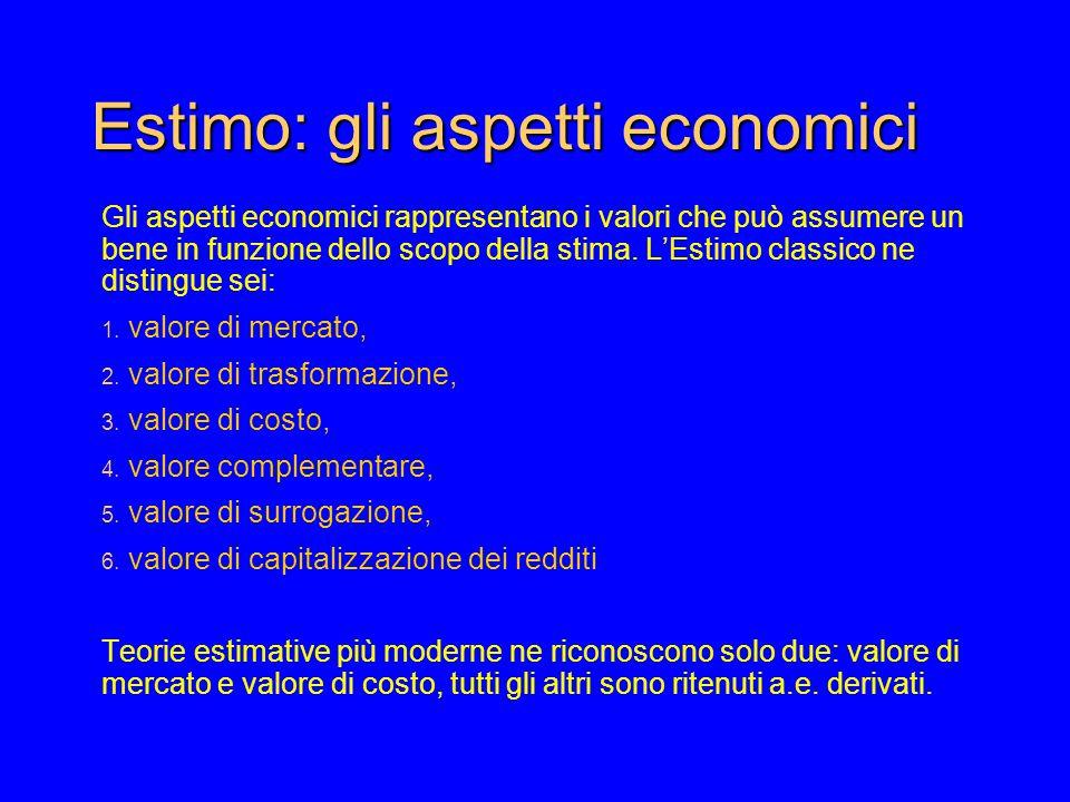 Estimo: gli aspetti economici