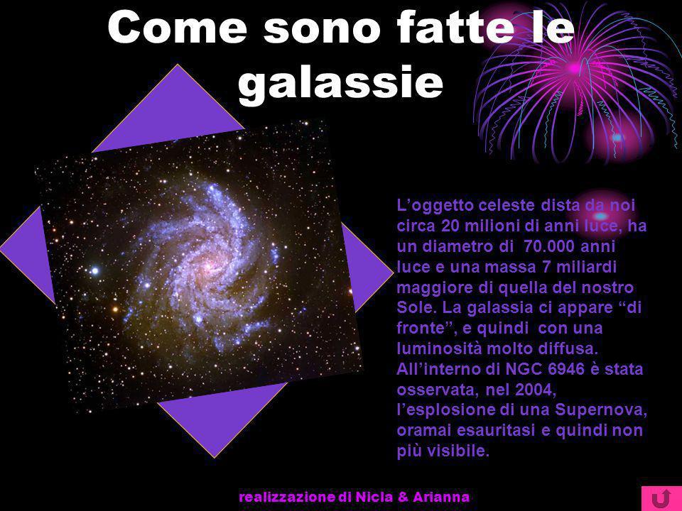 Come sono fatte le galassie