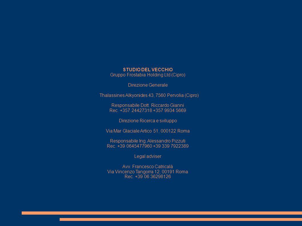 Gruppo Frostabia Holding Ltd (Cipro) Direzione Generale