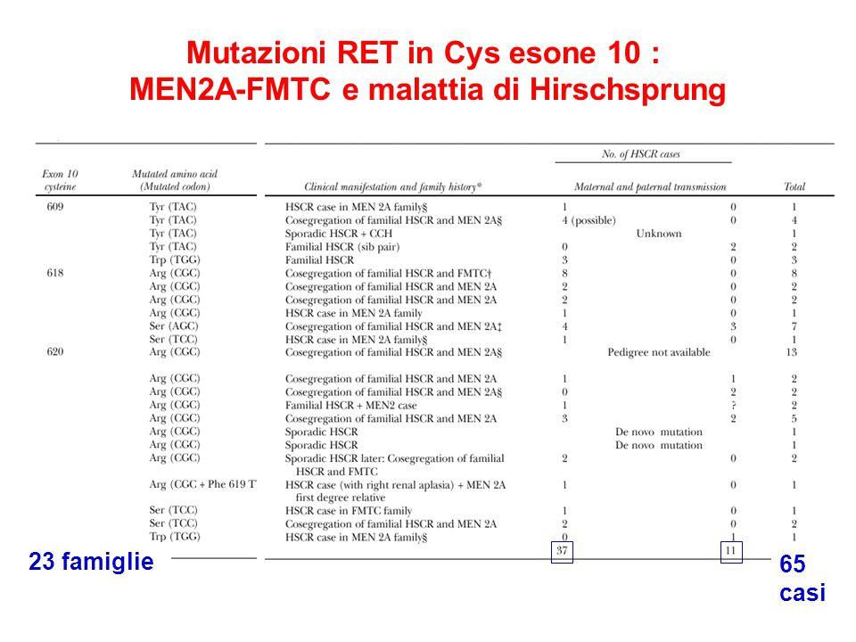 Mutazioni RET in Cys esone 10 : MEN2A-FMTC e malattia di Hirschsprung