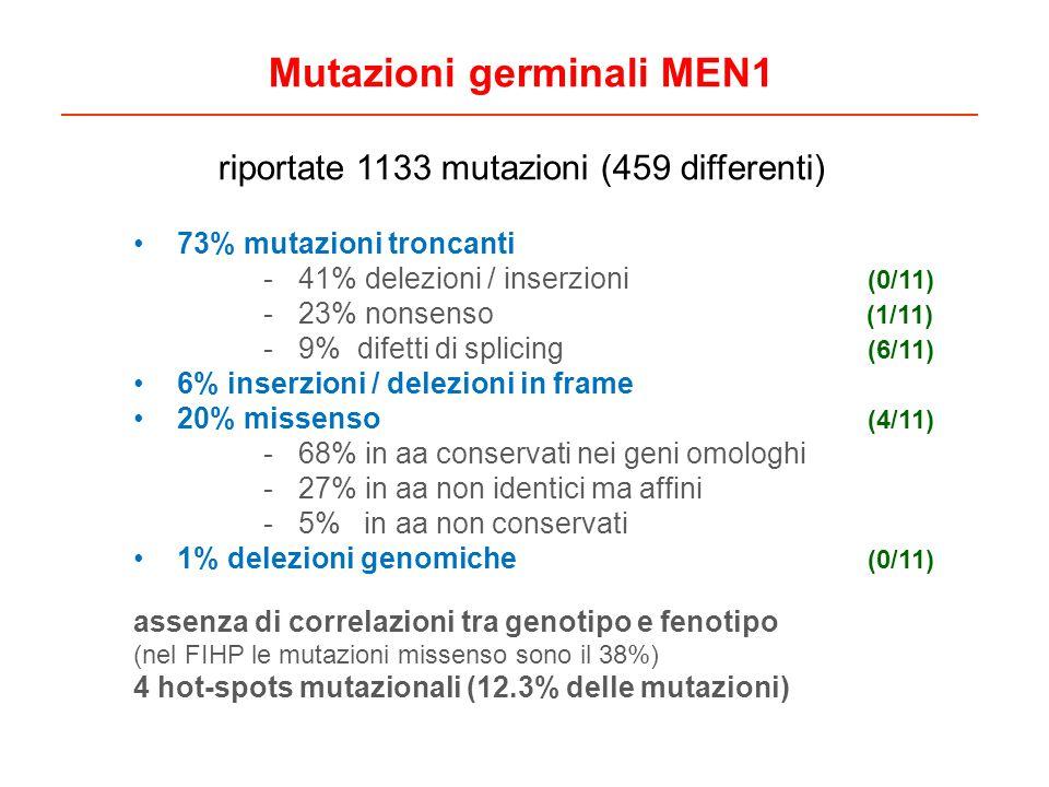 Mutazioni germinali MEN1