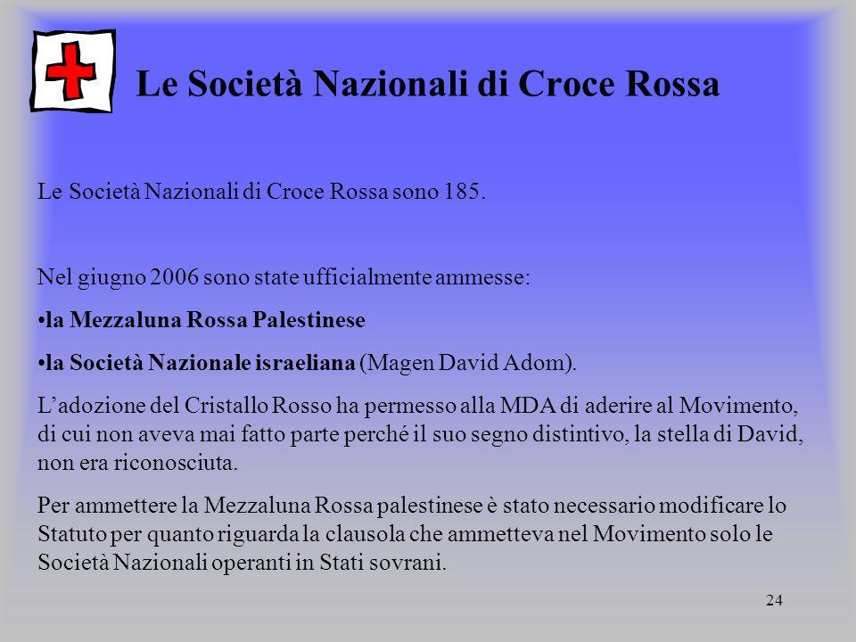 Le Società Nazionali di Croce Rossa