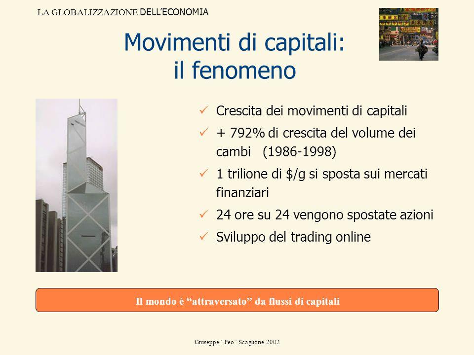 Movimenti di capitali: il fenomeno