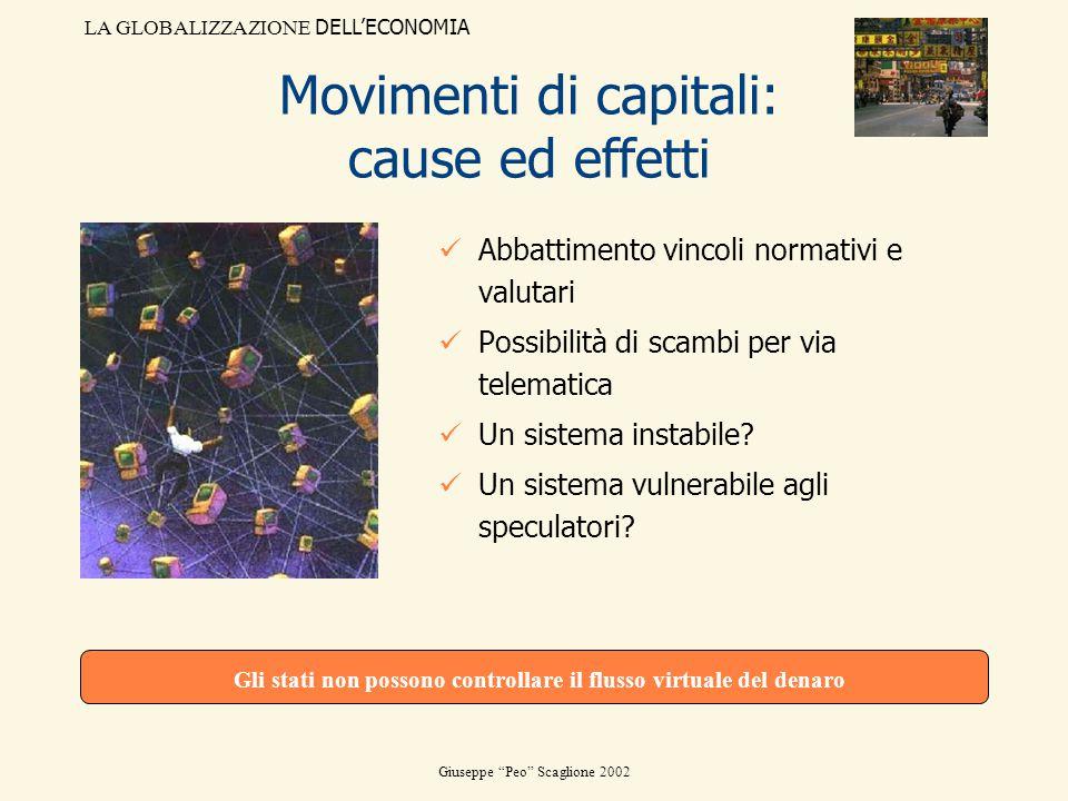 Movimenti di capitali: cause ed effetti