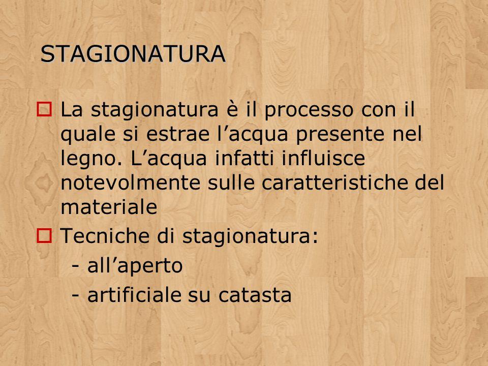 STAGIONATURA