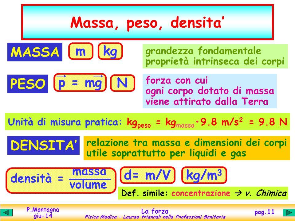 Massa, peso, densita' MASSA kg m PESO N p = mg DENSITA' d= m/V kg/m3