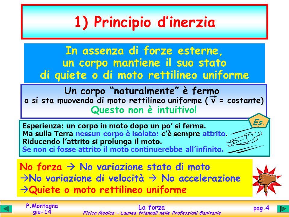 1) Principio d'inerzia In assenza di forze esterne,