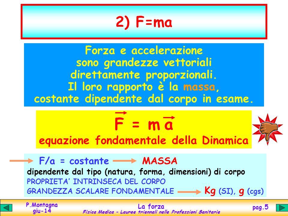 F = m a 2) F=ma Forza e accelerazione sono grandezze vettoriali