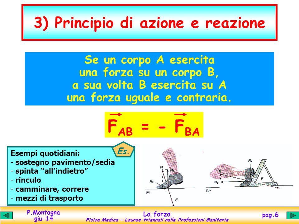 3) Principio di azione e reazione