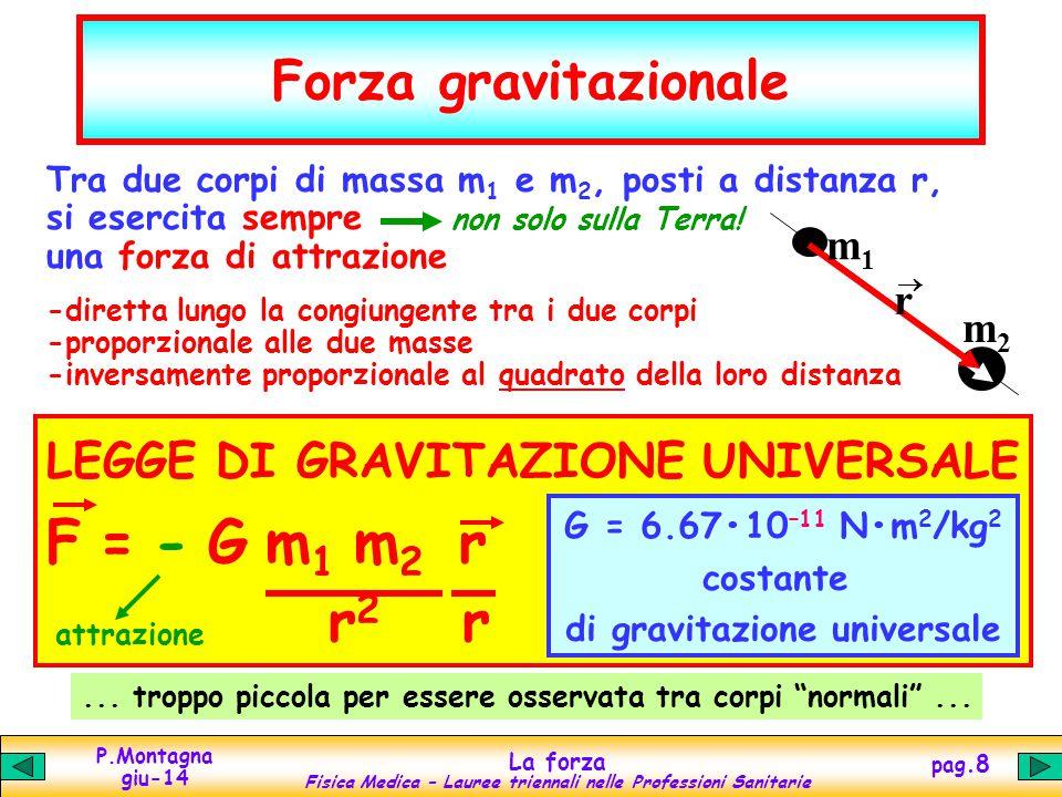 di gravitazione universale