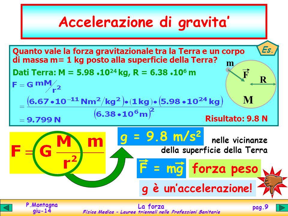 Accelerazione di gravita'