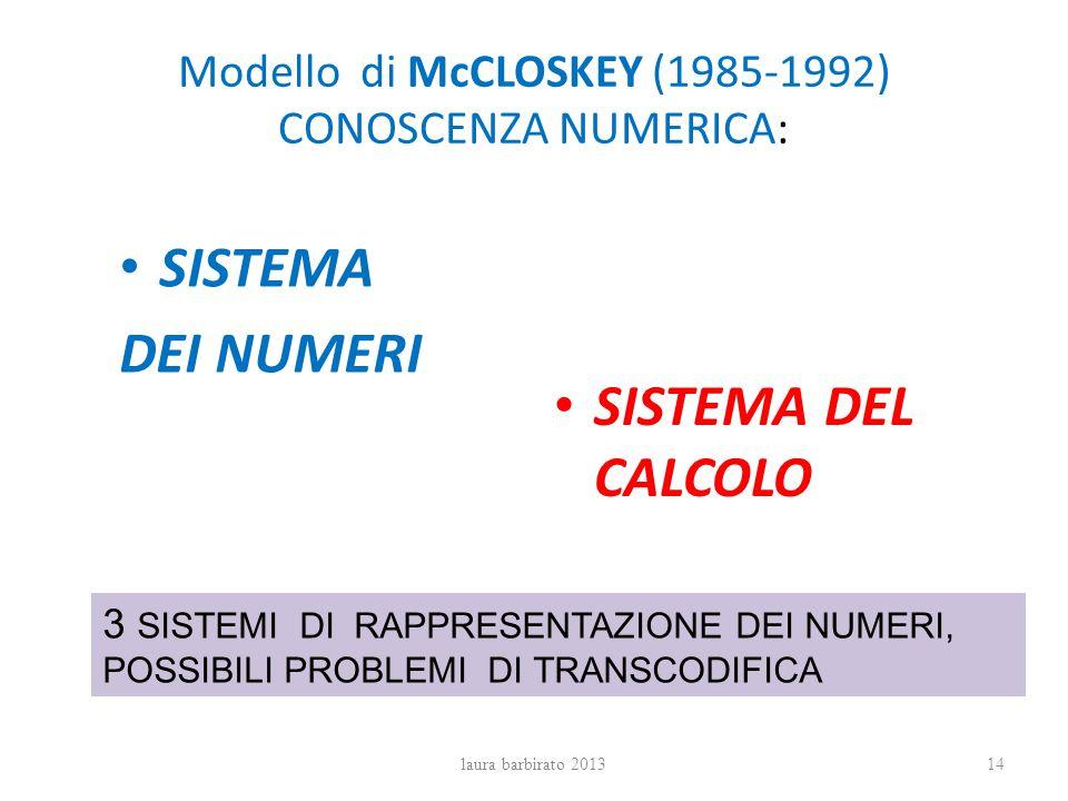 Modello di McCLOSKEY (1985-1992) CONOSCENZA NUMERICA: