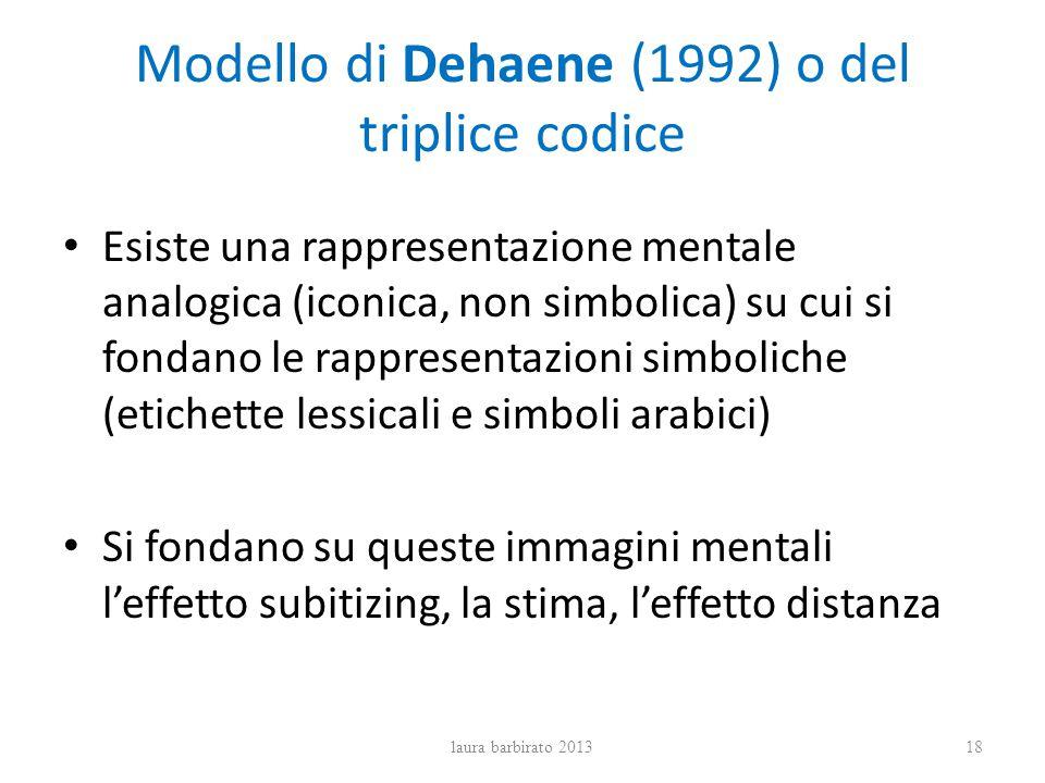 Modello di Dehaene (1992) o del triplice codice
