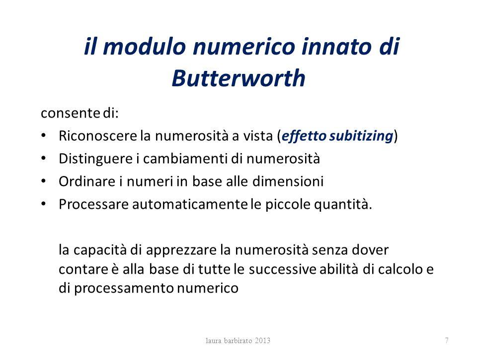 il modulo numerico innato di Butterworth