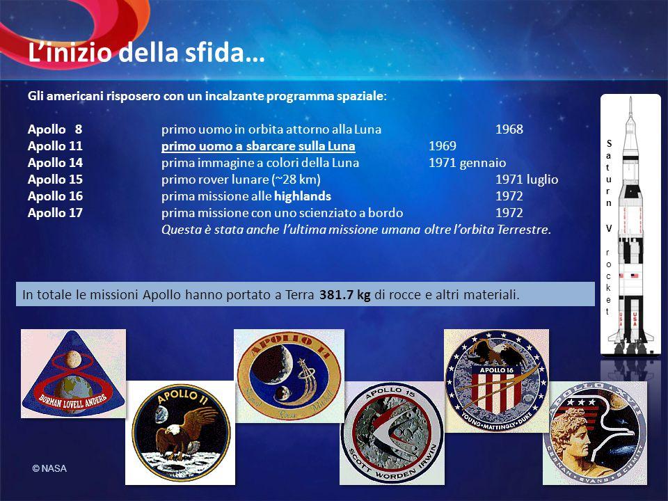 L'inizio della sfida… Gli americani risposero con un incalzante programma spaziale: Apollo 8 primo uomo in orbita attorno alla Luna 1968.