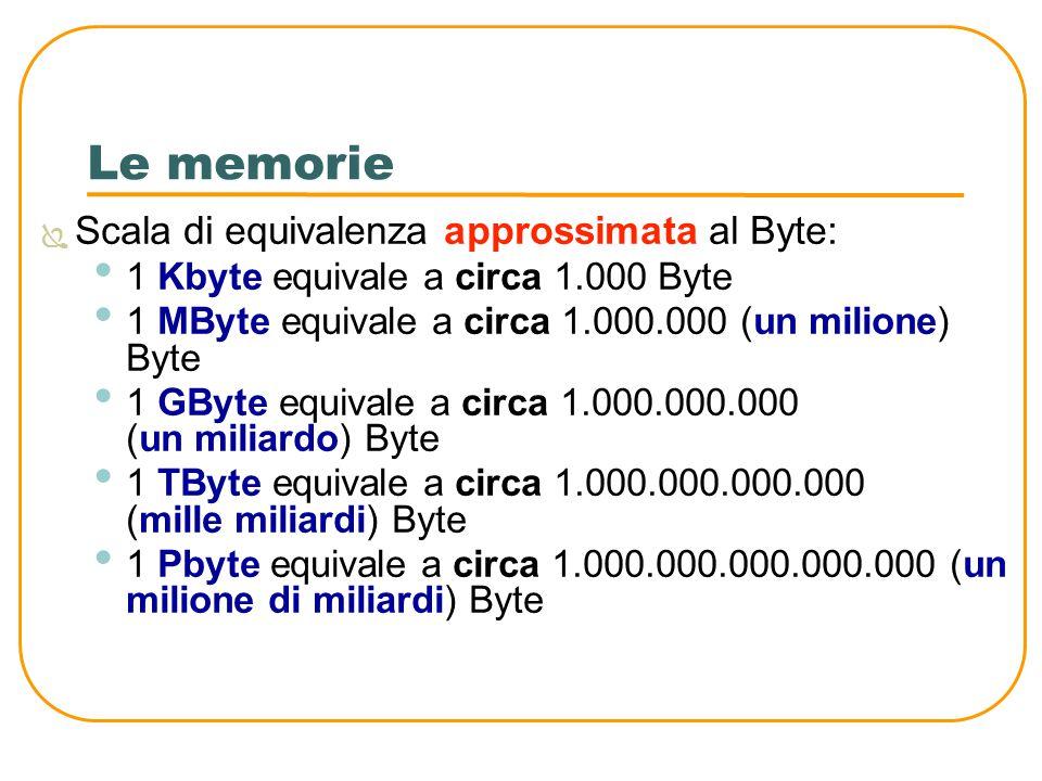 Le memorie Scala di equivalenza approssimata al Byte: