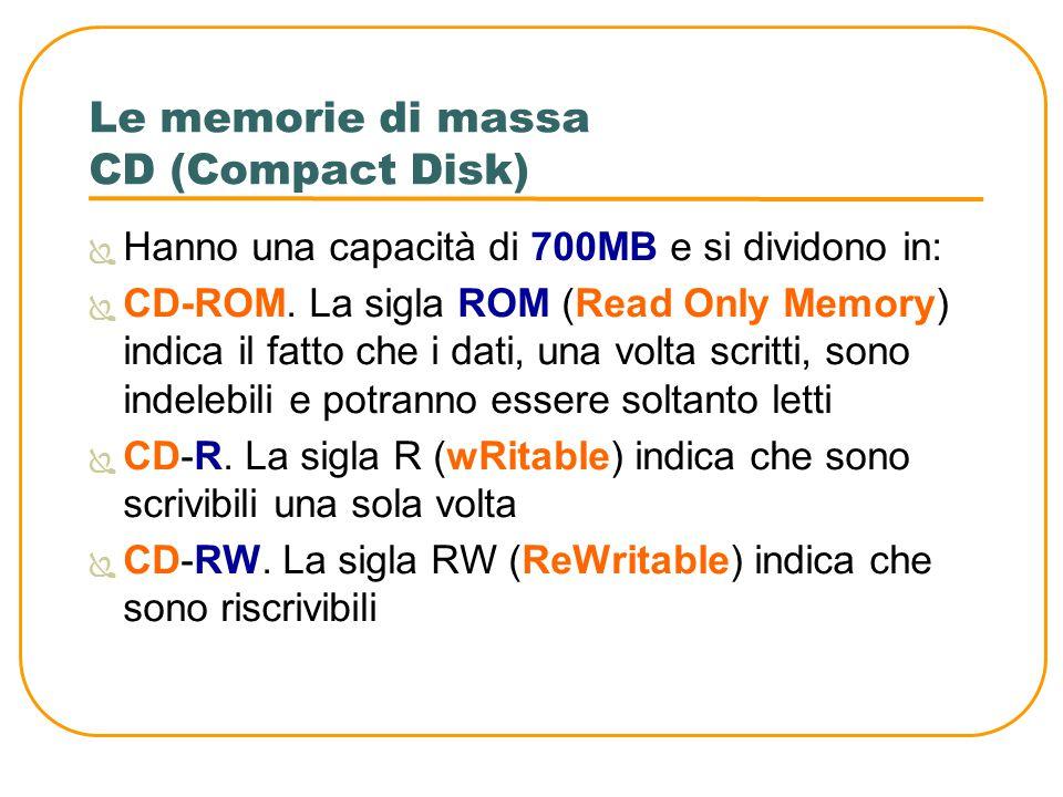 Le memorie di massa CD (Compact Disk)