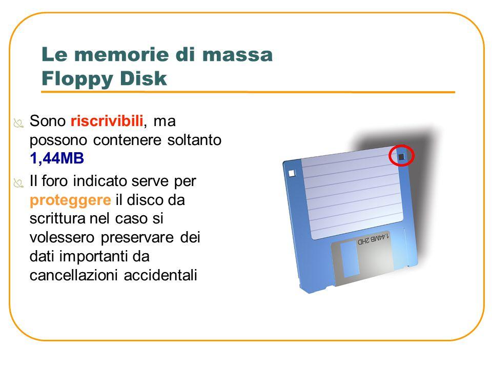 Le memorie di massa Floppy Disk