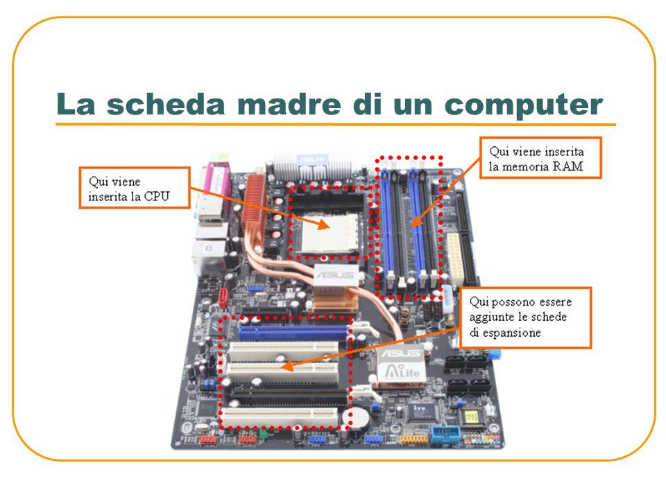 La scheda madre di un computer