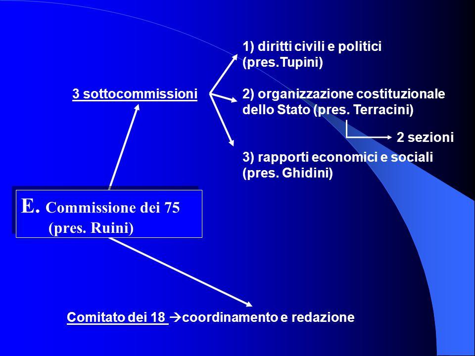 E. Commissione dei 75 (pres. Ruini)
