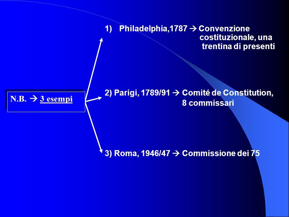 N.B.  3 esempi Philadelphia,1787  Convenzione costituzionale, una
