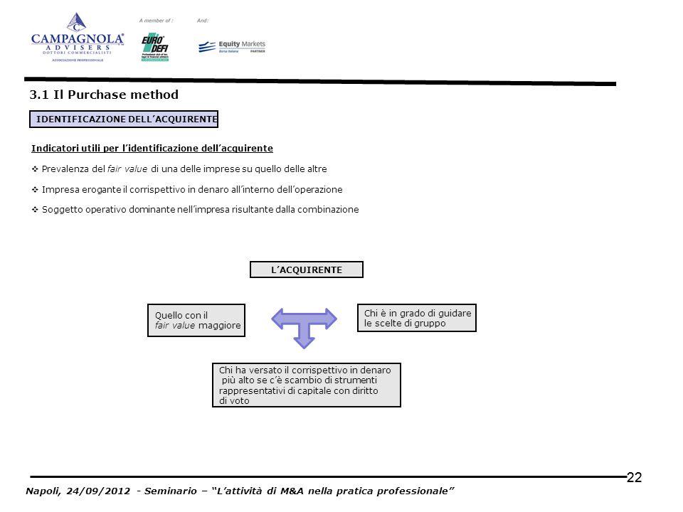 3.1 Il Purchase method IDENTIFICAZIONE DELL'ACQUIRENTE. Indicatori utili per l'identificazione dell'acquirente.