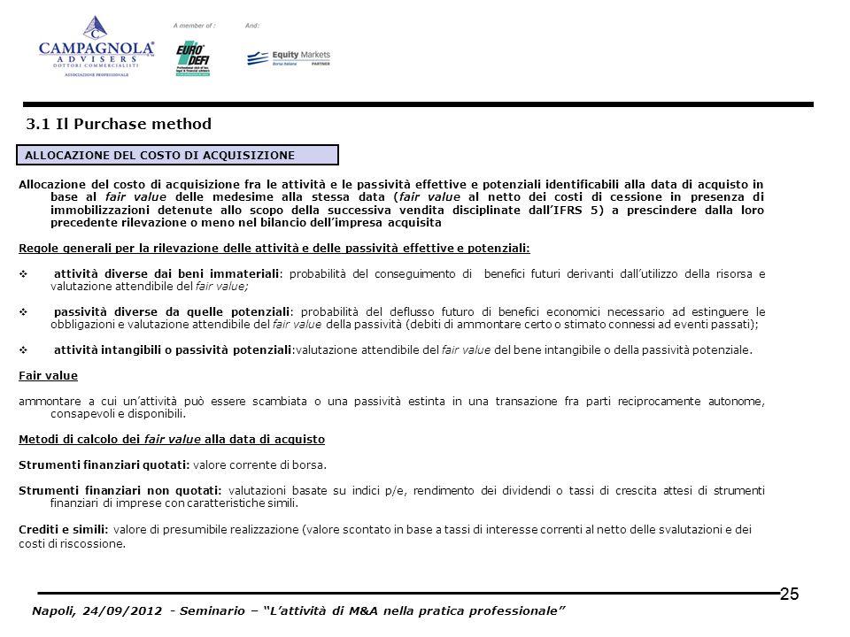 3.1 Il Purchase method ALLOCAZIONE DEL COSTO DI ACQUISIZIONE.