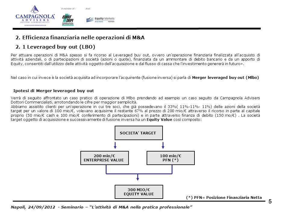 5 5 2. Efficienza finanziaria nelle operazioni di M&A