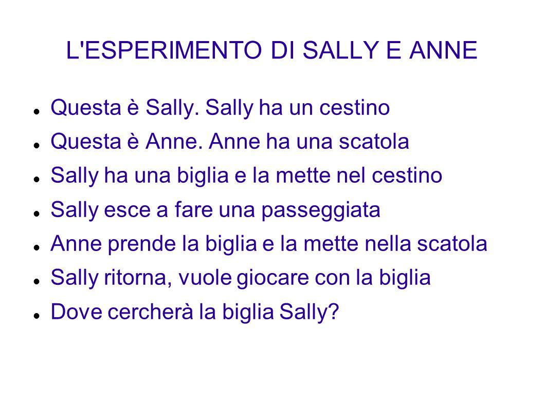 L ESPERIMENTO DI SALLY E ANNE
