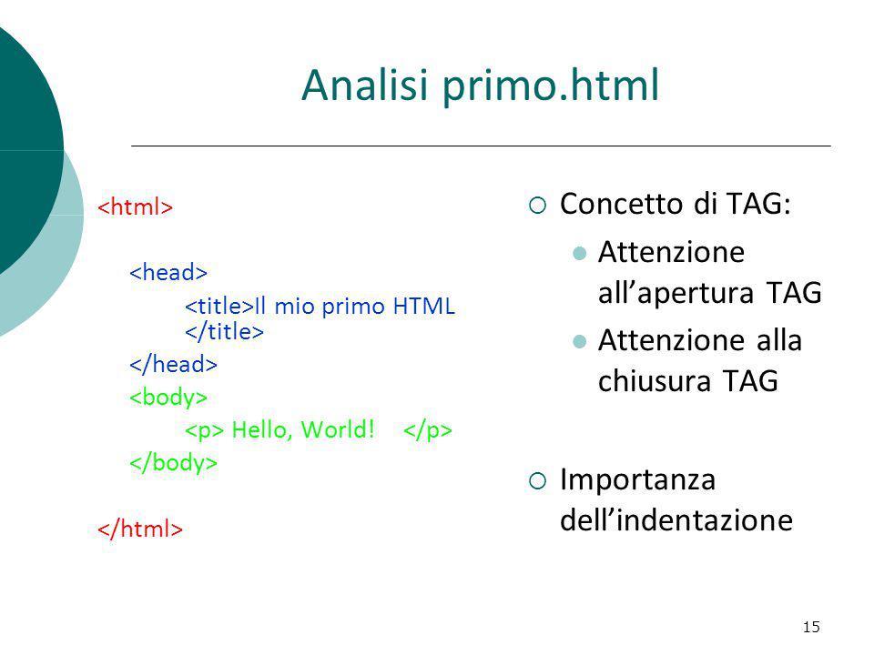 Analisi primo.html Concetto di TAG: Attenzione all'apertura TAG
