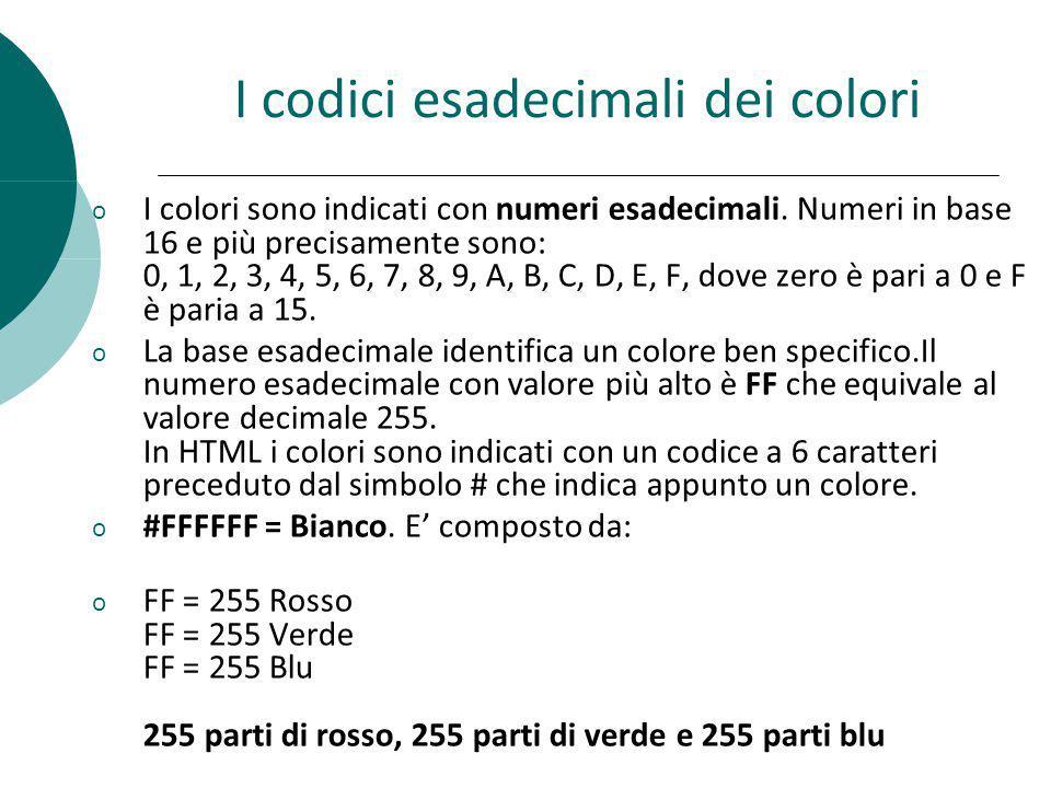 I codici esadecimali dei colori
