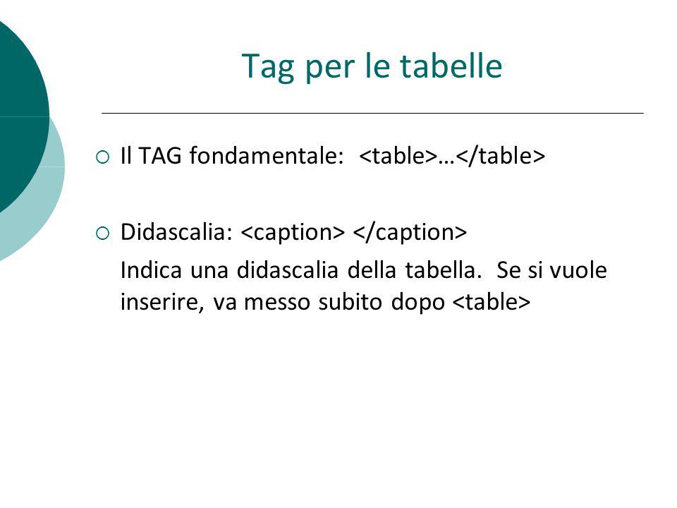 Tag per le tabelle Il TAG fondamentale: <table>…</table>