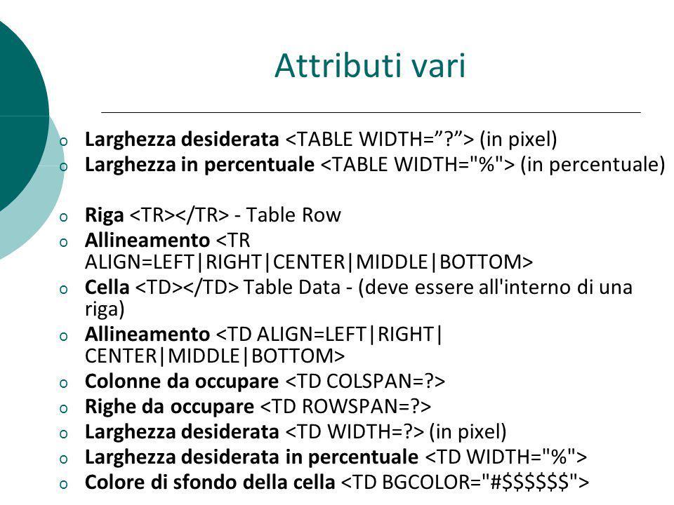 Attributi vari Larghezza desiderata <TABLE WIDTH= > (in pixel) Larghezza in percentuale <TABLE WIDTH= % > (in percentuale)