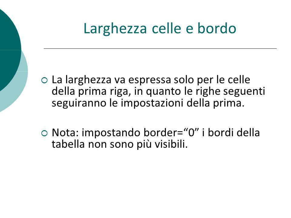Larghezza celle e bordo