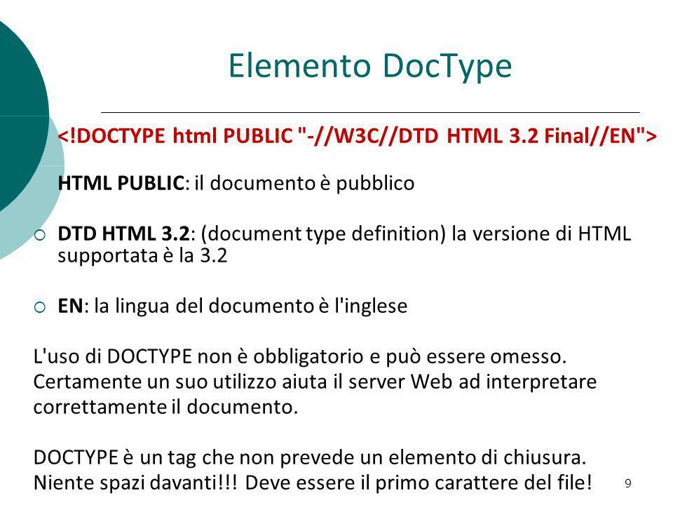 Elemento DocType <!DOCTYPE html PUBLIC -//W3C//DTD HTML 3.2 Final//EN > HTML PUBLIC: il documento è pubblico.