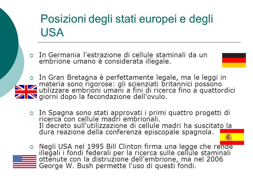 Posizioni degli stati europei e degli USA
