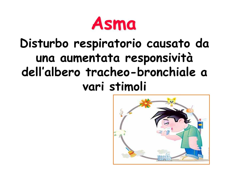 Asma Disturbo respiratorio causato da una aumentata responsività dell'albero tracheo-bronchiale a vari stimoli.