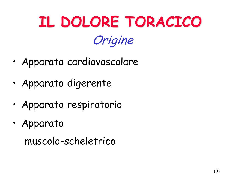 IL DOLORE TORACICO Origine Apparato cardiovascolare Apparato digerente