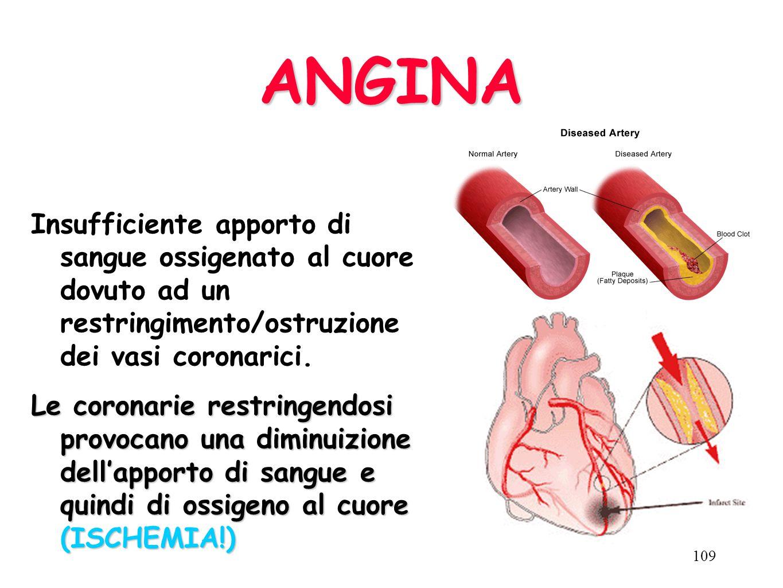 ANGINA Insufficiente apporto di sangue ossigenato al cuore dovuto ad un restringimento/ostruzione dei vasi coronarici.