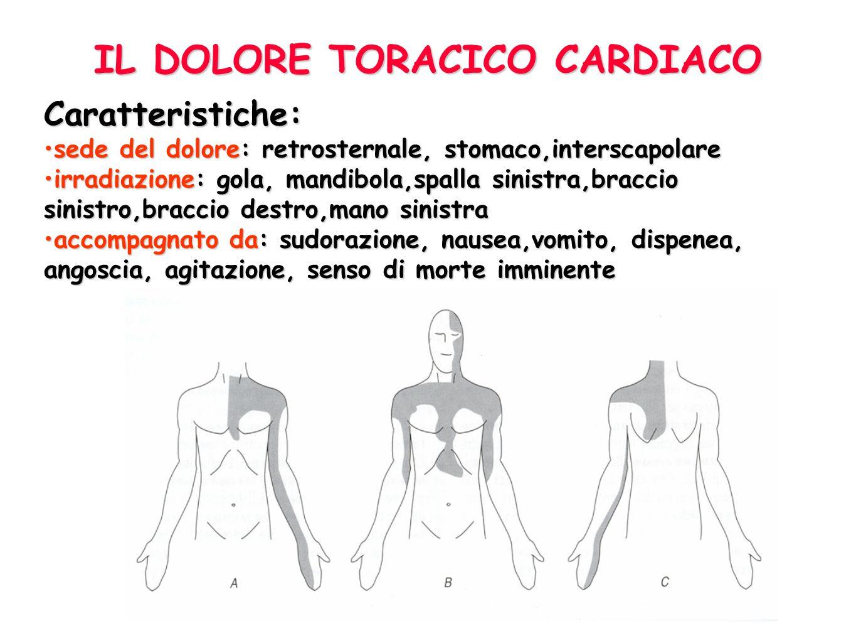 IL DOLORE TORACICO CARDIACO