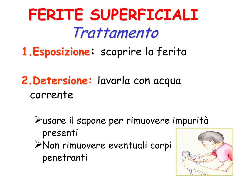 FERITE SUPERFICIALI Trattamento Esposizione: scoprire la ferita