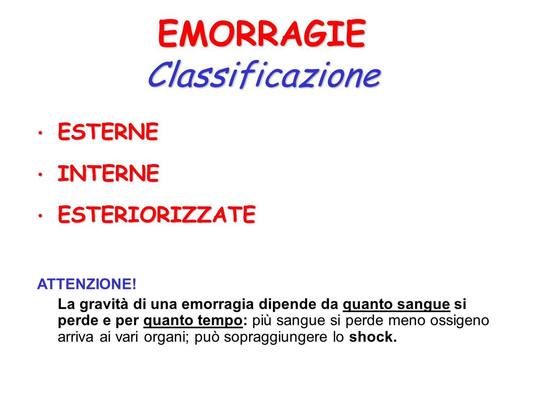 EMORRAGIE Classificazione ESTERNE INTERNE ESTERIORIZZATE ATTENZIONE!