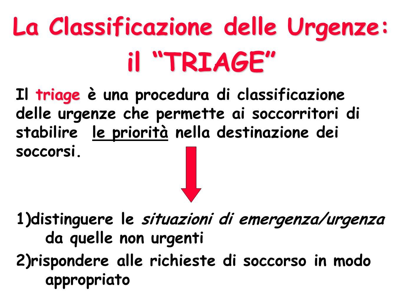 La Classificazione delle Urgenze: il TRIAGE