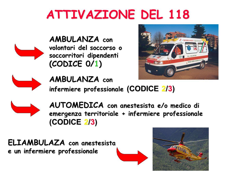 ATTIVAZIONE DEL 118 AMBULANZA con volontari del soccorso o soccorritori dipendenti. (CODICE 0/1) AMBULANZA con.