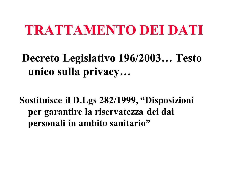 TRATTAMENTO DEI DATI Decreto Legislativo 196/2003… Testo unico sulla privacy…