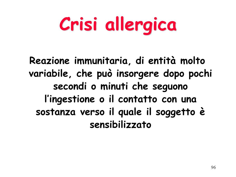 Crisi allergica